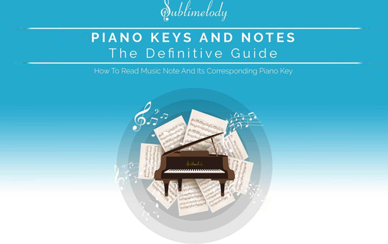 How To Read Piano Notes And Keys [INFOGRAPHIC]